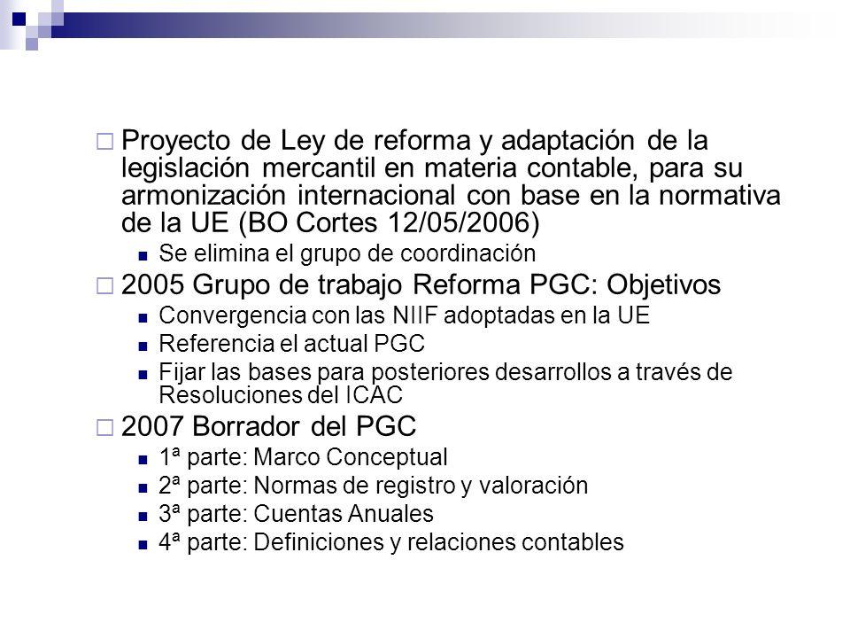 Proyecto de Ley de reforma y adaptación de la legislación mercantil en materia contable, para su armonización internacional con base en la normativa d