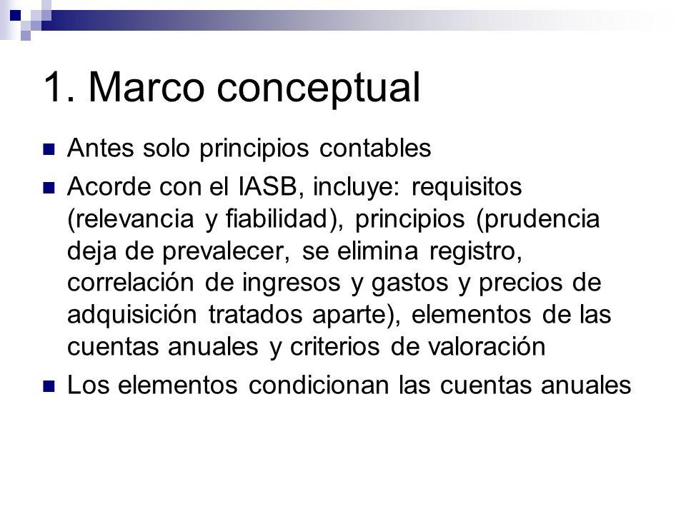 1. Marco conceptual Antes solo principios contables Acorde con el IASB, incluye: requisitos (relevancia y fiabilidad), principios (prudencia deja de p