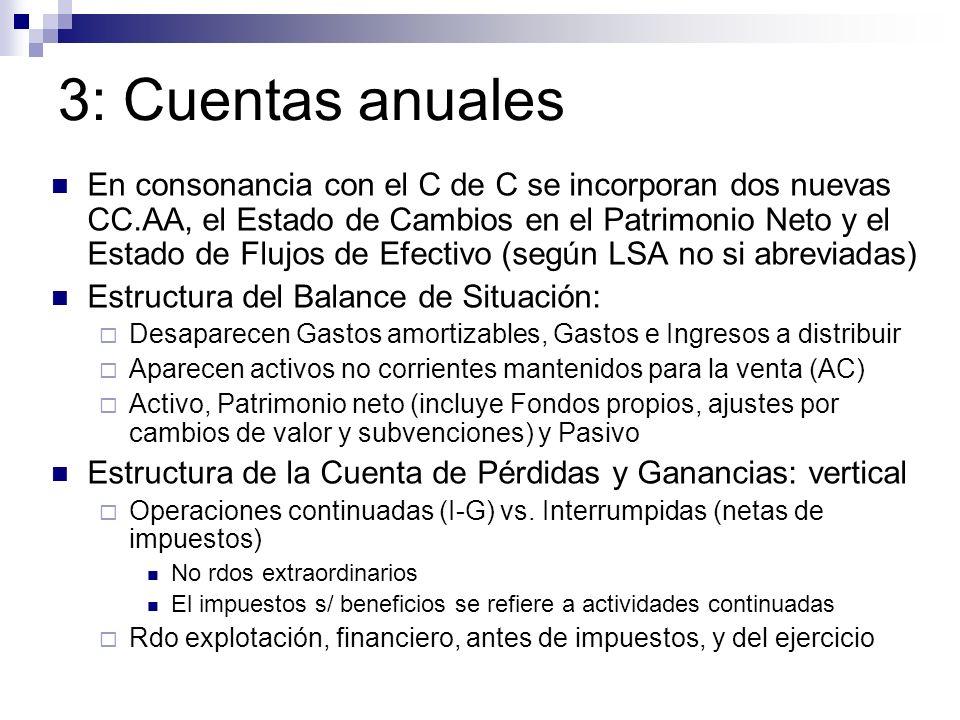 3: Cuentas anuales En consonancia con el C de C se incorporan dos nuevas CC.AA, el Estado de Cambios en el Patrimonio Neto y el Estado de Flujos de Ef