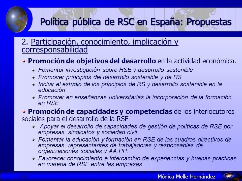 1- 10 Política pública de RSC en España: Propuestas 2. Participación, conocimiento, implicación y corresponsabilidad Promoción de objetivos del desarr