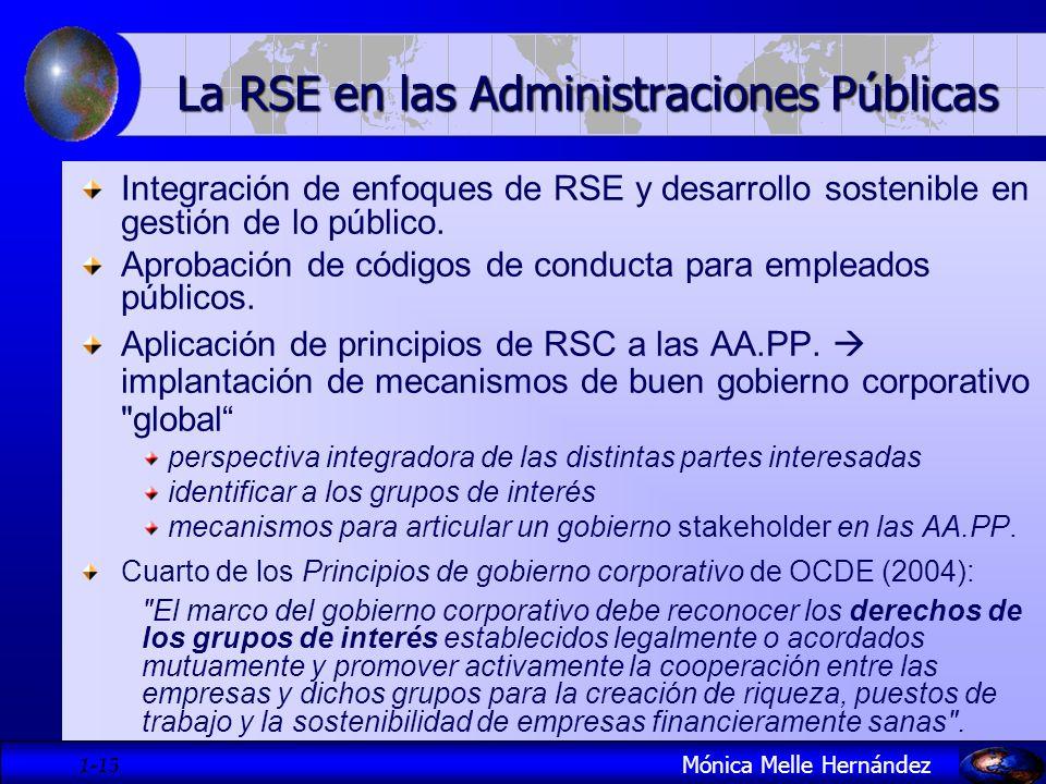 1- 15 Integración de enfoques de RSE y desarrollo sostenible en gestión de lo público. Aprobación de códigos de conducta para empleados públicos. Apli