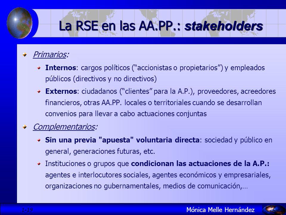 1- 19 Primarios: Internos: cargos políticos (accionistas o propietarios) y empleados públicos (directivos y no directivos) Externos: ciudadanos (clien