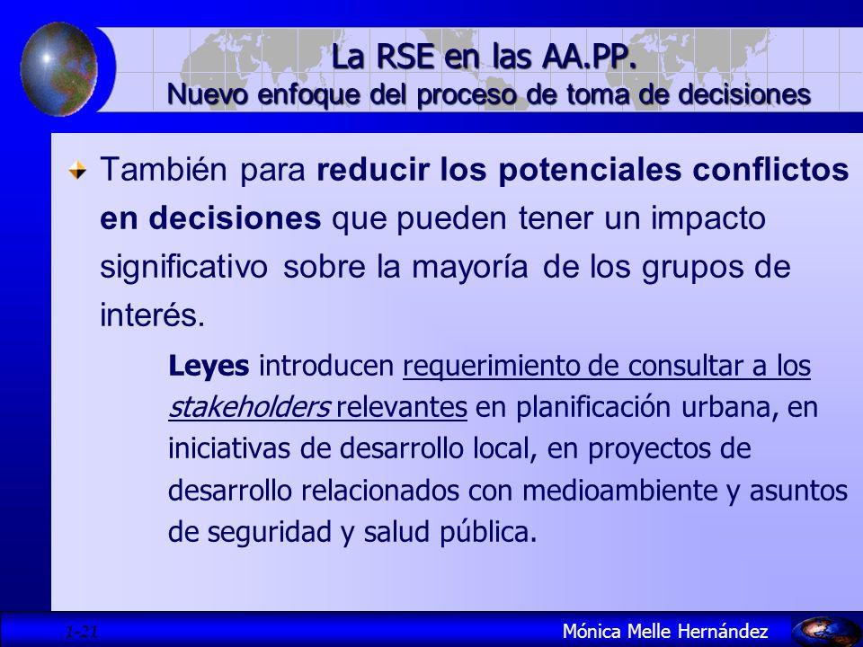 1- 21 También para reducir los potenciales conflictos en decisiones que pueden tener un impacto significativo sobre la mayoría de los grupos de interé
