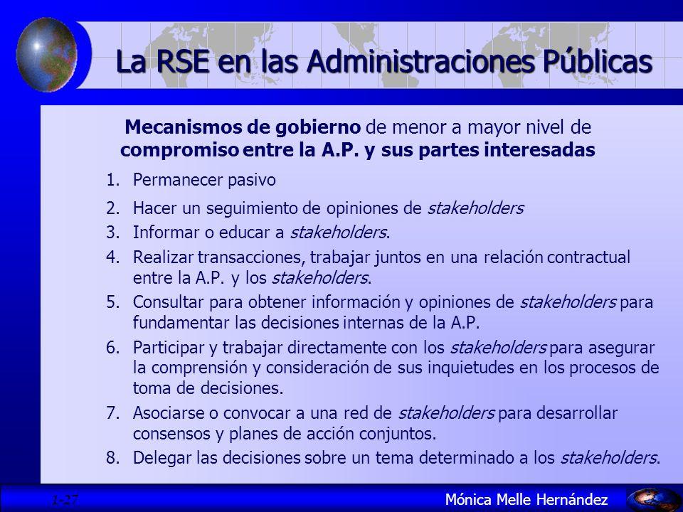 1- 27 Mecanismos de gobierno de menor a mayor nivel de compromiso entre la A.P. y sus partes interesadas 1.Permanecer pasivo 2.Hacer un seguimiento de