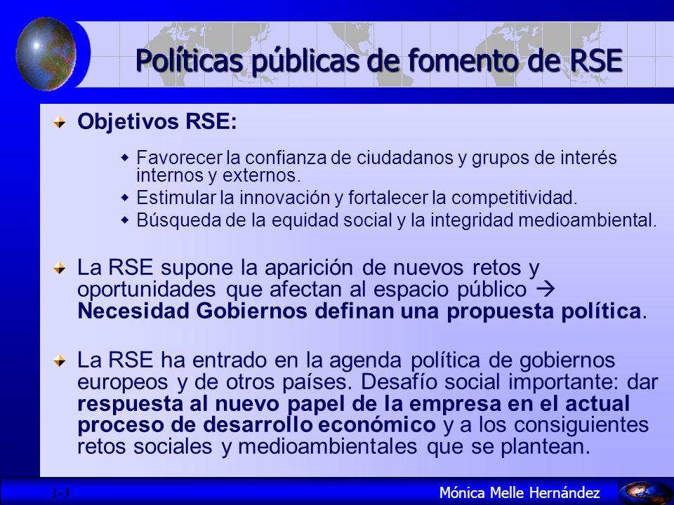 1- 3 Políticas públicas de fomento de RSE Mónica Melle Hernández Objetivos RSE: Favorecer la confianza de ciudadanos y grupos de interés internos y ex