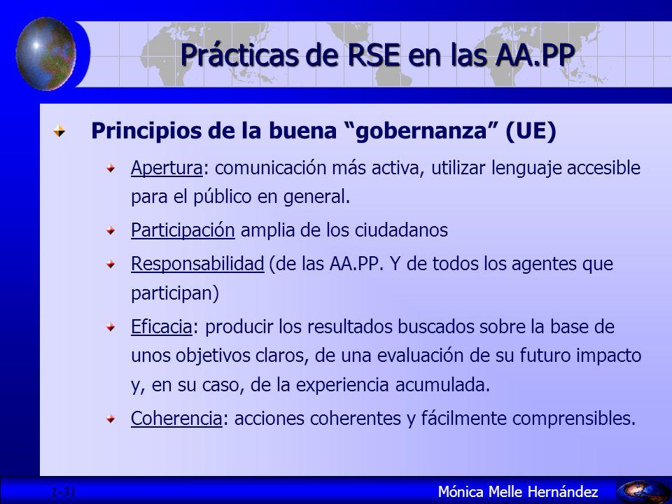 1- 31 Principios de la buena gobernanza (UE) Apertura: comunicación más activa, utilizar lenguaje accesible para el público en general. Participación