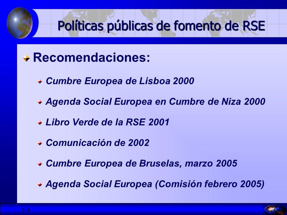 1- 4 Políticas públicas de fomento de RSE Recomendaciones: Cumbre Europea de Lisboa 2000 Agenda Social Europea en Cumbre de Niza 2000 Libro Verde de l
