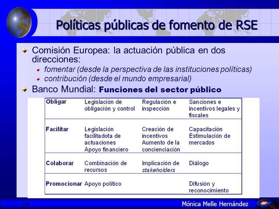 1- 6 Políticas públicas de fomento de RSE Mónica Melle Hernández Comisión Europea: la actuación pública en dos direcciones: fomentar (desde la perspec