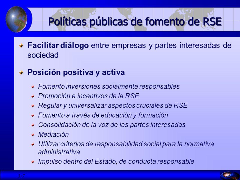 1- 7 Facilitar diálogo entre empresas y partes interesadas de sociedad Posición positiva y activa Fomento inversiones socialmente responsables Promoci