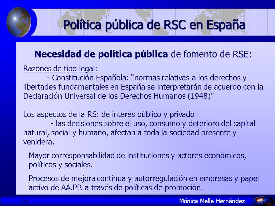 1- 8 Política pública de RSC en España Mónica Melle Hernández Necesidad de política pública de fomento de RSE: Razones de tipo legal: - Constitución E