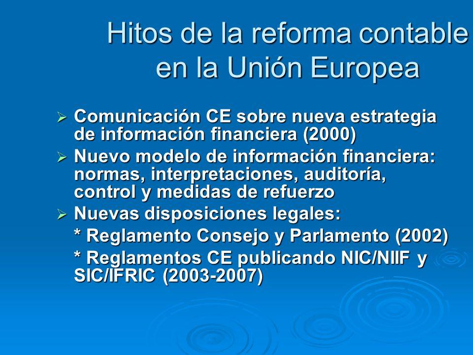 Hitos de la reforma contable en la Unión Europea Comunicación CE sobre nueva estrategia de información financiera (2000) Comunicación CE sobre nueva e