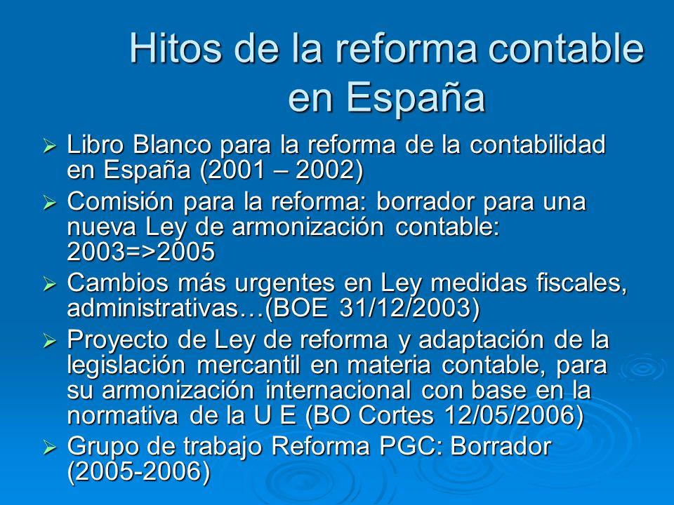 Hitos de la reforma contable en España Libro Blanco para la reforma de la contabilidad en España (2001 – 2002) Libro Blanco para la reforma de la cont