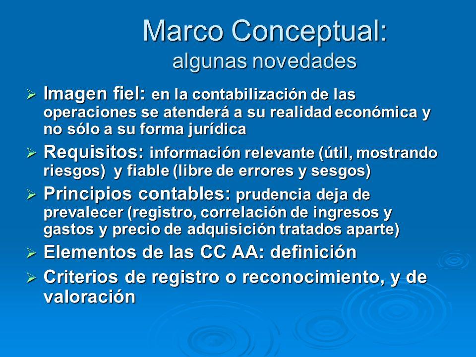 Marco Conceptual: algunas novedades Imagen fiel: en la contabilización de las operaciones se atenderá a su realidad económica y no sólo a su forma jur