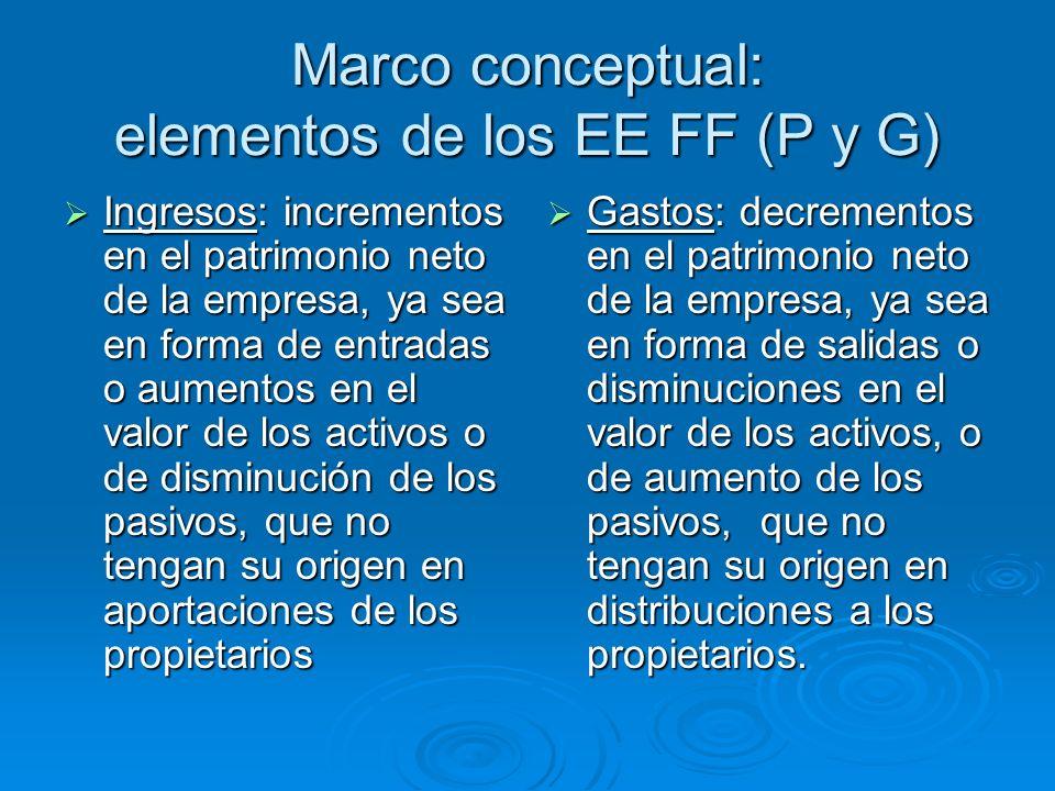 Marco conceptual: elementos de los EE FF (P y G) Ingresos: incrementos en el patrimonio neto de la empresa, ya sea en forma de entradas o aumentos en