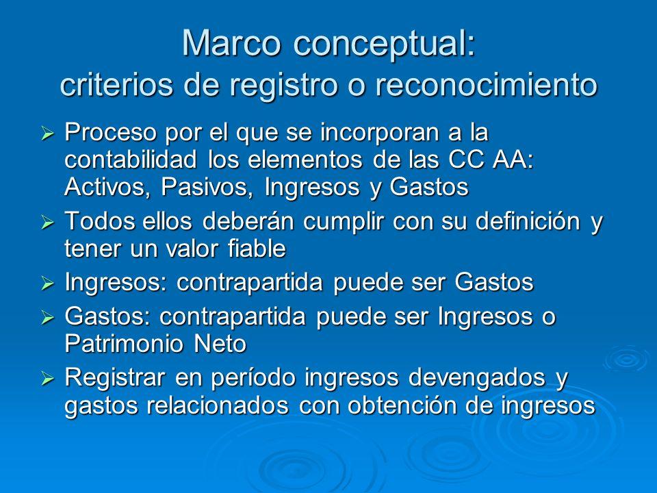 Marco conceptual: criterios de registro o reconocimiento Proceso por el que se incorporan a la contabilidad los elementos de las CC AA: Activos, Pasiv