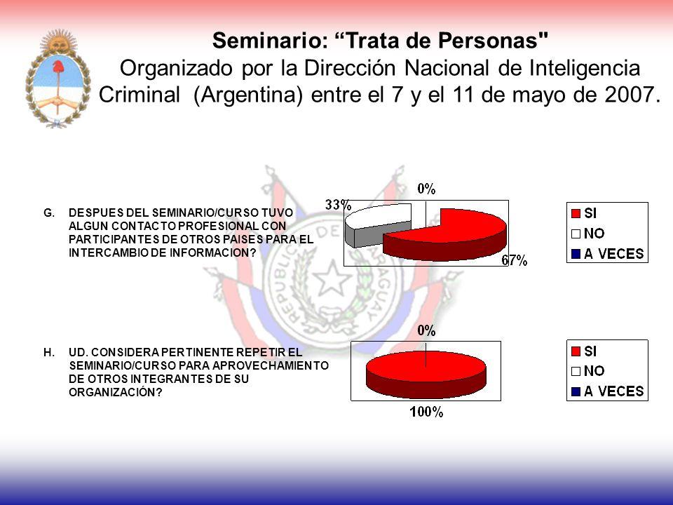 Seminario: Trata de Personas Organizado por la Dirección Nacional de Inteligencia Criminal (Argentina) entre el 7 y el 11 de mayo de 2007.