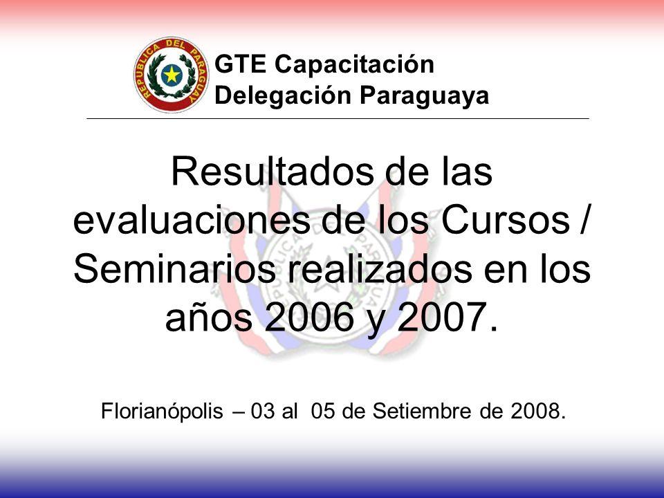 GTE Capacitación Delegación Paraguaya Resultados de las evaluaciones de los Cursos / Seminarios realizados en los años 2006 y 2007.
