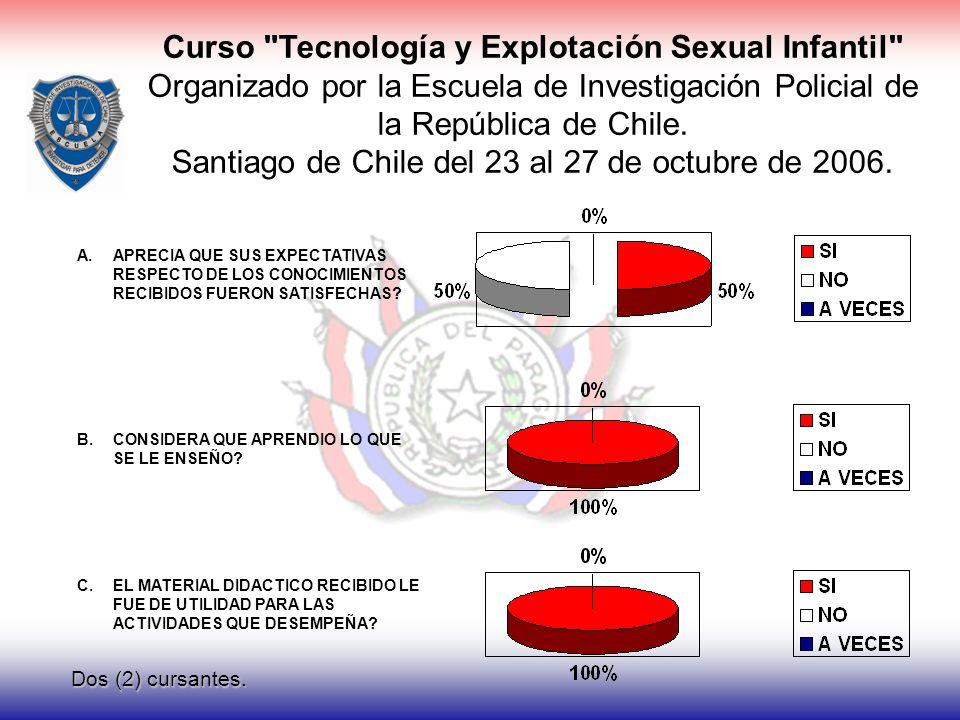 Curso Tecnología y Explotación Sexual Infantil Organizado por la Escuela de Investigación Policial de la República de Chile.