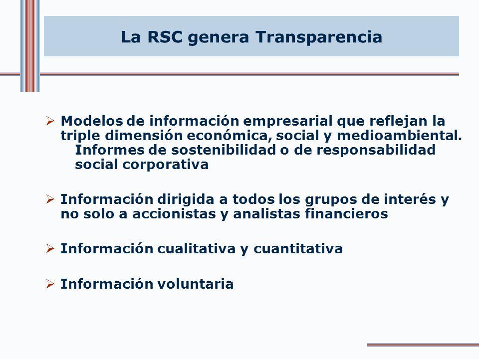 Cambio de concepto de empresa empresa como ente empresa como ente social jurídico/ abstractoderecho de propiedad individualcompartido con otros partic