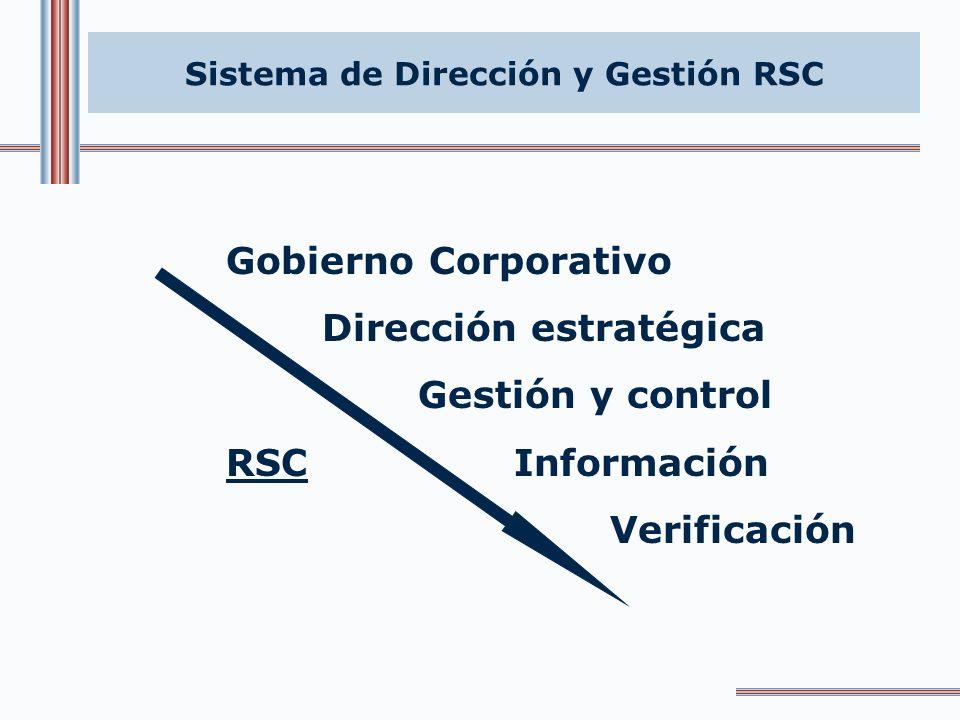 La RSC genera Reputación y Legitimidad La revista Fortune valora más el comportamiento socialmente responsable que el valor generado para el accionist