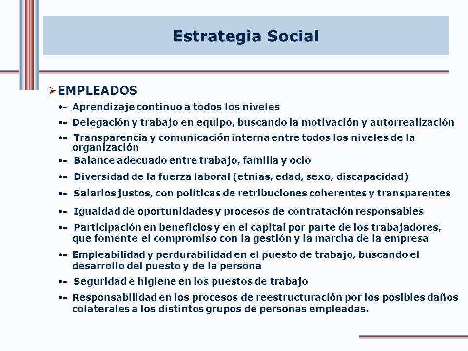 Sistema de Dirección y Gestión RSC SISTEMA DIRECCION Y GESTION RSC COMPORTAMIENTO SOCIAL CONSEJOS DE ADMINISTRACION CUADRO DE MANDO PARA LA RS (CMRS)