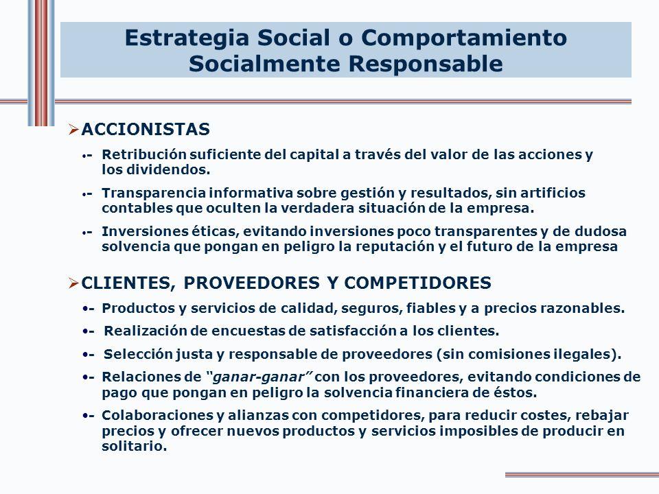 Estrategia Social EMPLEADOS -Aprendizaje continuo a todos los niveles - Delegación y trabajo en equipo, buscando la motivación y autorrealización - Tr