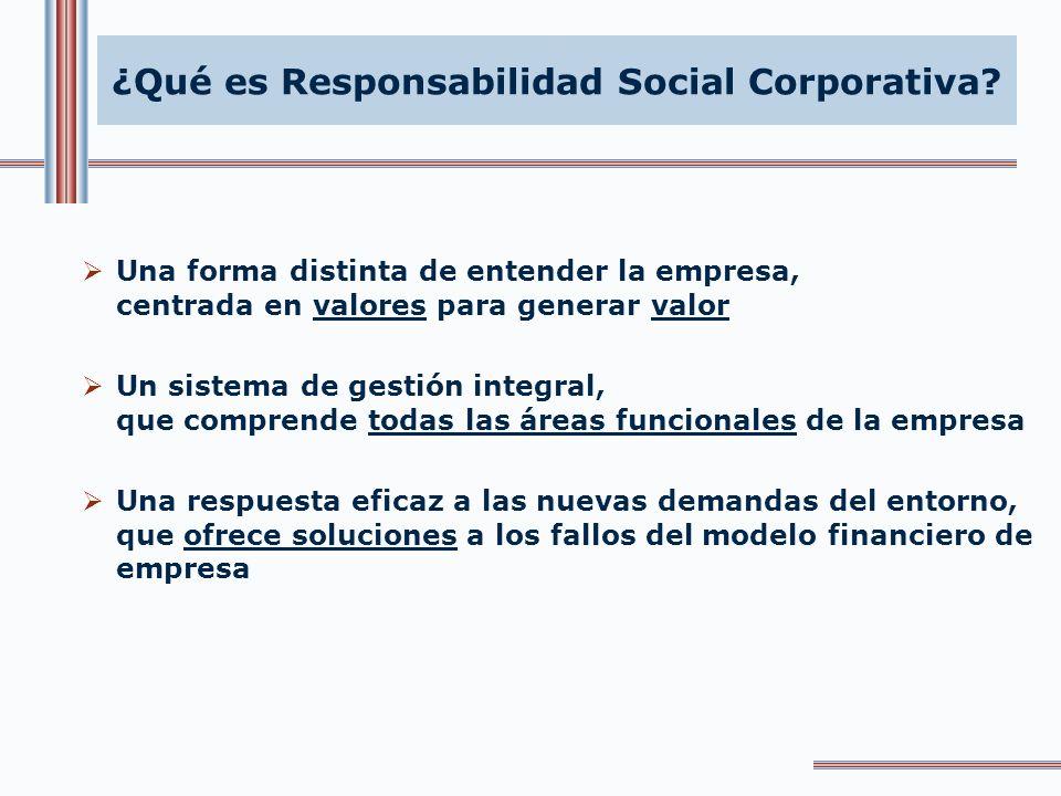 CONFERENCIA Y MESA REDONDA Responsabilidad Social de la Empresa: Negocios y Sociedad Valladolid, 25 de noviembre de 2004 ¿QUÉ ES RESPONSABILIDAD SOCIA