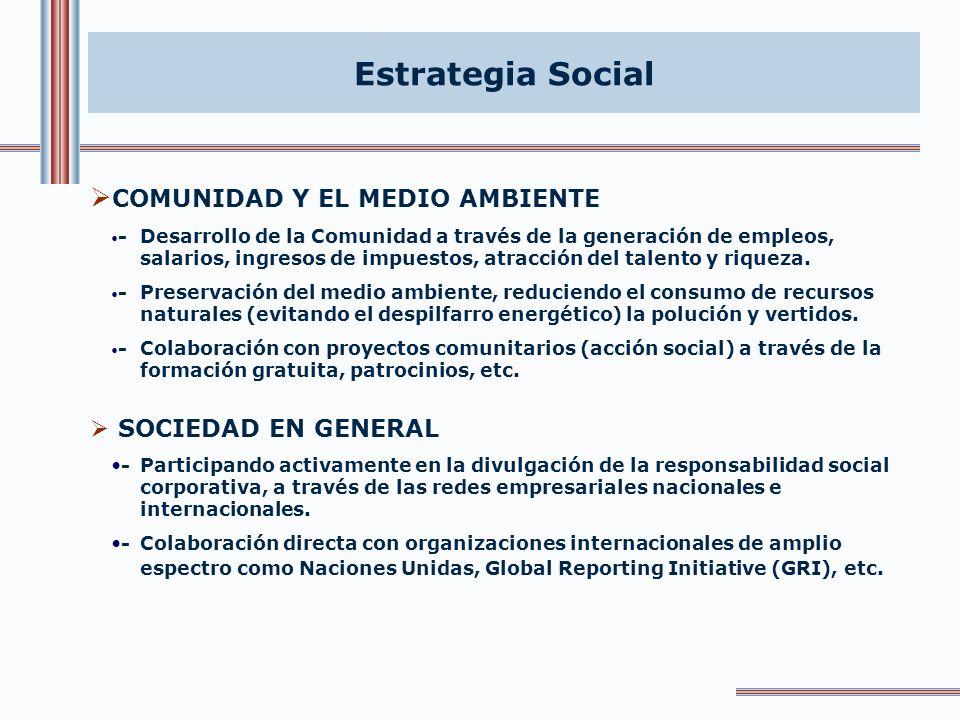 Estrategia Social o Comportamiento Socialmente Responsable ACCIONISTAS -Retribución suficiente del capital a través del valor de las acciones y los di