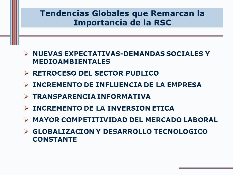 Estrategia Social COMUNIDAD Y EL MEDIO AMBIENTE - Desarrollo de la Comunidad a través de la generación de empleos, salarios, ingresos de impuestos, at