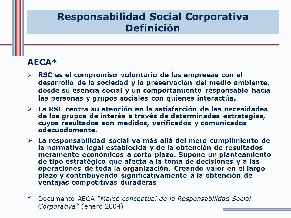 Responsabilidad Social Corporativa Concepto. ORIGEN SOCIAL DE LA EMPRESA PORQUÉ. SENTIDO ETICO DE LA EMPRESA. INNOVACION. TRANSPARENCIA. EFICIENCIA Y