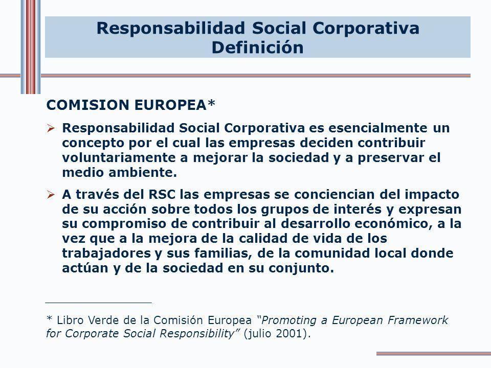 Responsabilidad Social Corporativa Definición AECA* RSC es el compromiso voluntario de las empresas con el desarrollo de la sociedad y la preservación