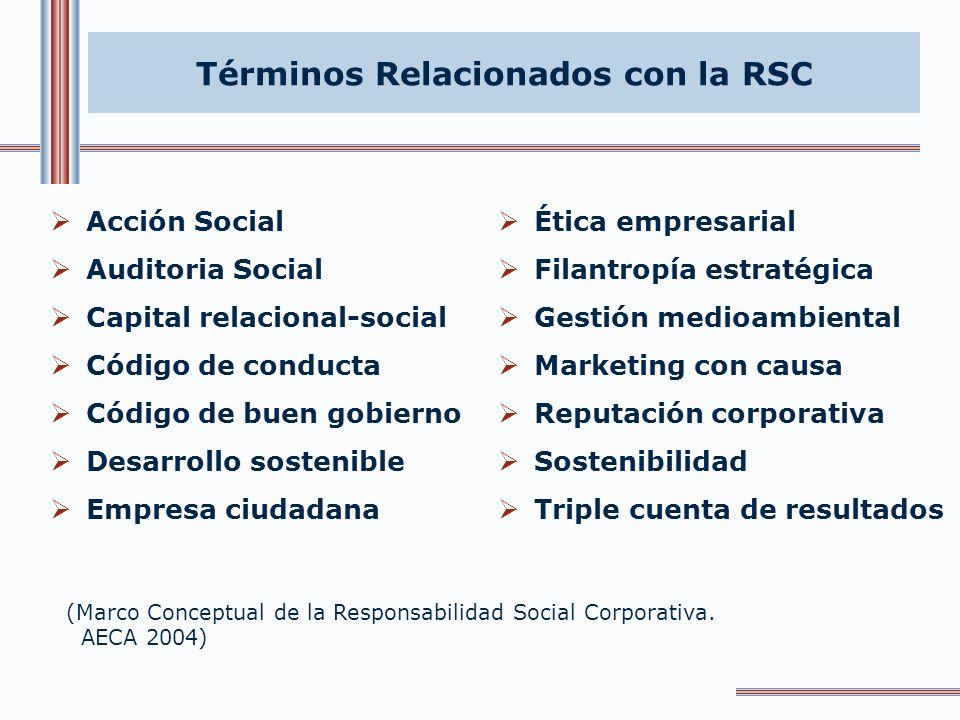 Responsabilidad Social Corporativa Definición COMISION EUROPEA* Responsabilidad Social Corporativa es esencialmente un concepto por el cual las empres