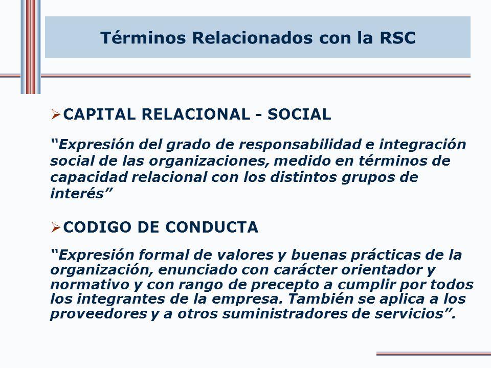 Términos Relacionados con la RSC ACCION SOCIAL Ayuda voluntaria, expresada en recursos económicos o de otro tipo, otorgada por las empresas a proyecto