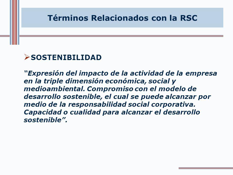 Términos Relacionados con la RSC CODIGO DE BUEN GOBIERNO Pronunciamiento formal de valores y buenas prácticas de los órganos de gestión y administraci