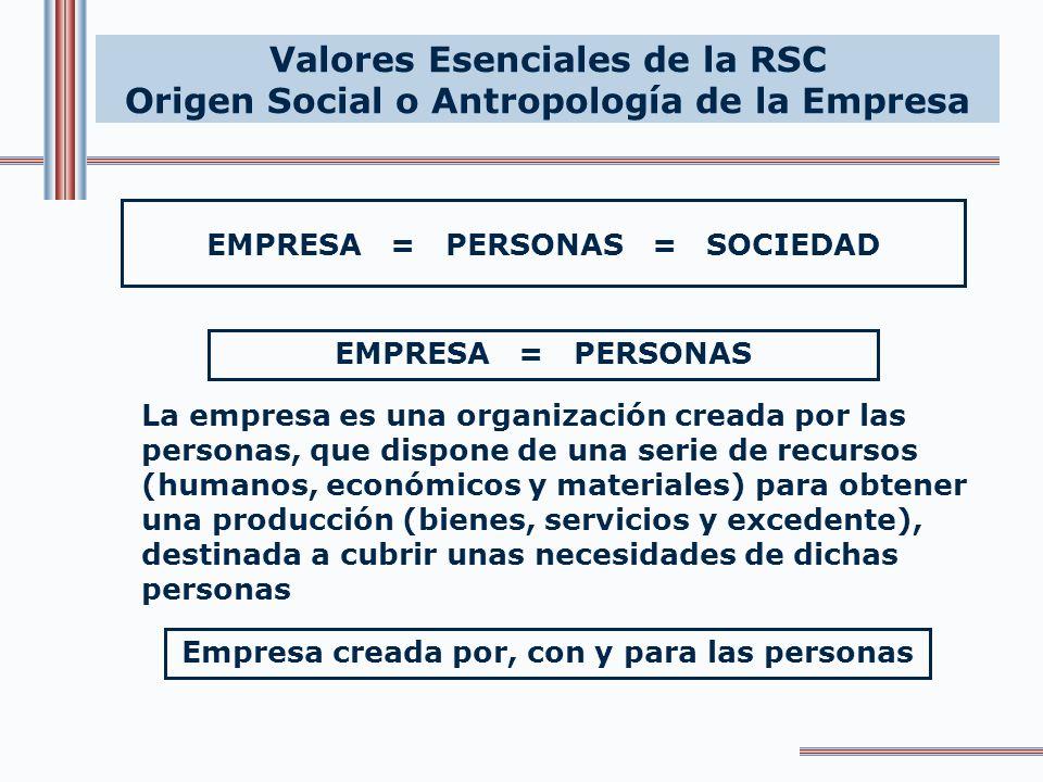 ¿Qué es Responsabilidad Social Corporativa? Una forma distinta de entender la empresa, centrada en valores para generar valor Un sistema de gestión in