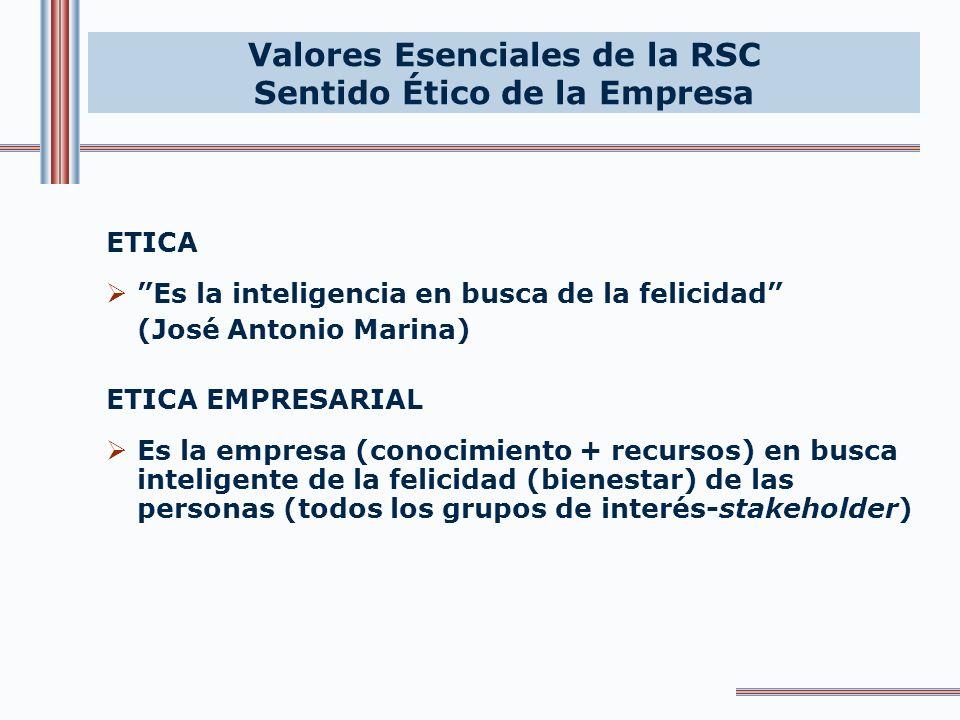 Valores Esenciales de la RSC Origen Social o Antropología de la Empresa La empresa es una organización creada por las personas, que dispone de una ser