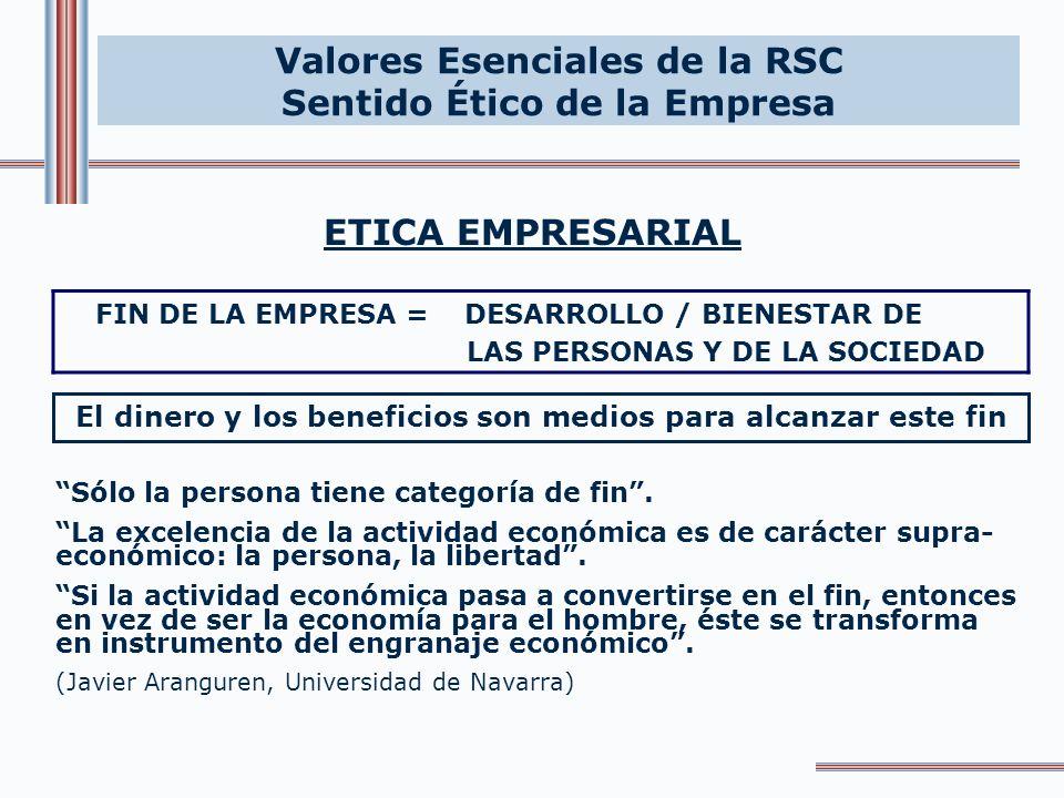 ETICA Es la inteligencia en busca de la felicidad (José Antonio Marina) ETICA EMPRESARIAL Es la empresa (conocimiento + recursos) en busca inteligente