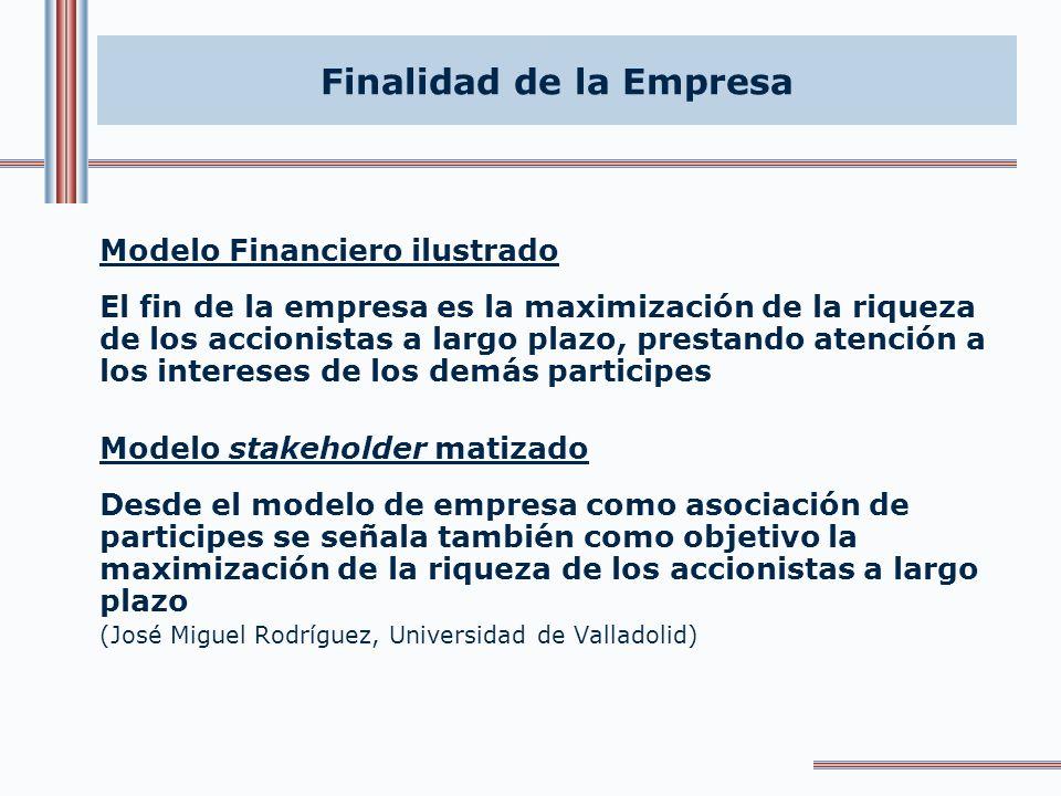 ETICA EMPRESARIAL Valores Esenciales de la RSC Sentido Ético de la Empresa FIN DE LA EMPRESA = DESARROLLO / BIENESTAR DE LAS PERSONAS Y DE LA SOCIEDAD