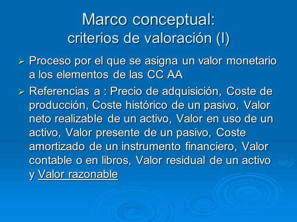 Marco conceptual: criterios de valoración (I) Proceso por el que se asigna un valor monetario a los elementos de las CC AA Proceso por el que se asigna un valor monetario a los elementos de las CC AA Referencias a : Precio de adquisición, Coste de producción, Coste histórico de un pasivo, Valor neto realizable de un activo, Valor en uso de un activo, Valor presente de un pasivo, Coste amortizado de un instrumento financiero, Valor contable o en libros, Valor residual de un activo y Valor razonable Referencias a : Precio de adquisición, Coste de producción, Coste histórico de un pasivo, Valor neto realizable de un activo, Valor en uso de un activo, Valor presente de un pasivo, Coste amortizado de un instrumento financiero, Valor contable o en libros, Valor residual de un activo y Valor razonable