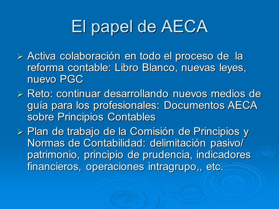 El papel de AECA Activa colaboración en todo el proceso de la reforma contable: Libro Blanco, nuevas leyes, nuevo PGC Activa colaboración en todo el proceso de la reforma contable: Libro Blanco, nuevas leyes, nuevo PGC Reto: continuar desarrollando nuevos medios de guía para los profesionales: Documentos AECA sobre Principios Contables Reto: continuar desarrollando nuevos medios de guía para los profesionales: Documentos AECA sobre Principios Contables Plan de trabajo de la Comisión de Principios y Normas de Contabilidad: delimitación pasivo/ patrimonio, principio de prudencia, indicadores financieros, operaciones intragrupo,, etc.