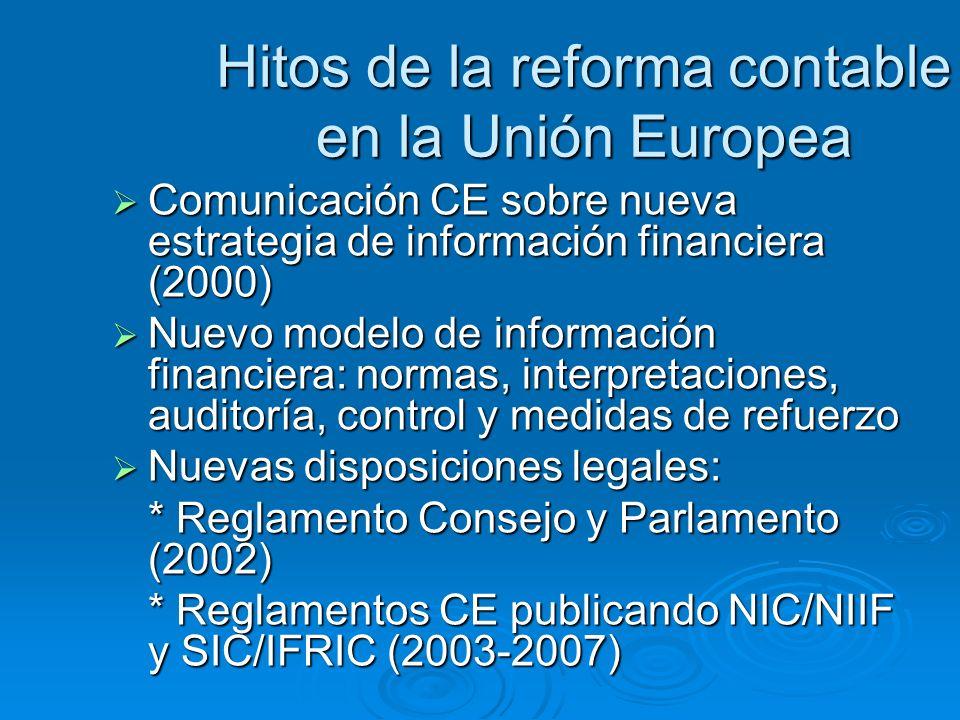 Información Financiera UE: Normas contables Directiva sobre valor razonable 2001: aplicable en cuentas anuales y en cuentas consolidadas.