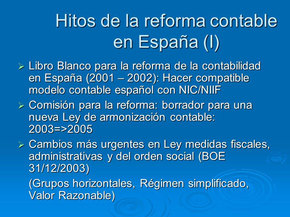 Hitos de la reforma contable en España (I) Libro Blanco para la reforma de la contabilidad en España (2001 – 2002): Hacer compatible modelo contable español con NIC/NIIF Libro Blanco para la reforma de la contabilidad en España (2001 – 2002): Hacer compatible modelo contable español con NIC/NIIF Comisión para la reforma: borrador para una nueva Ley de armonización contable: 2003=>2005 Comisión para la reforma: borrador para una nueva Ley de armonización contable: 2003=>2005 Cambios más urgentes en Ley medidas fiscales, administrativas y del orden social (BOE 31/12/2003) Cambios más urgentes en Ley medidas fiscales, administrativas y del orden social (BOE 31/12/2003) (Grupos horizontales, Régimen simplificado, Valor Razonable)