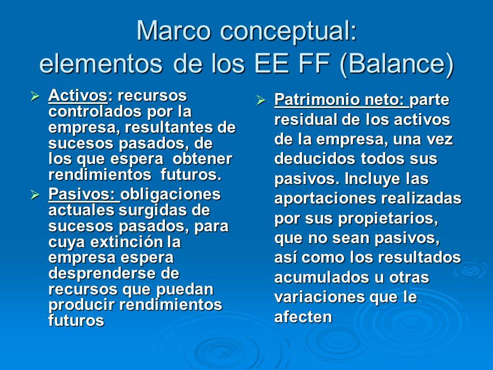 Marco conceptual: elementos de los EE FF (Balance) Activos: recursos controlados por la empresa, resultantes de sucesos pasados, de los que espera obtener rendimientos futuros.