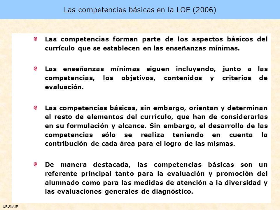 URUNAJP DeSeCo (1997), PISA (2000) El camino hacia las competencias Consejo de Europa (2005): ocho competencias clave Ministerio de Educación y Cienci