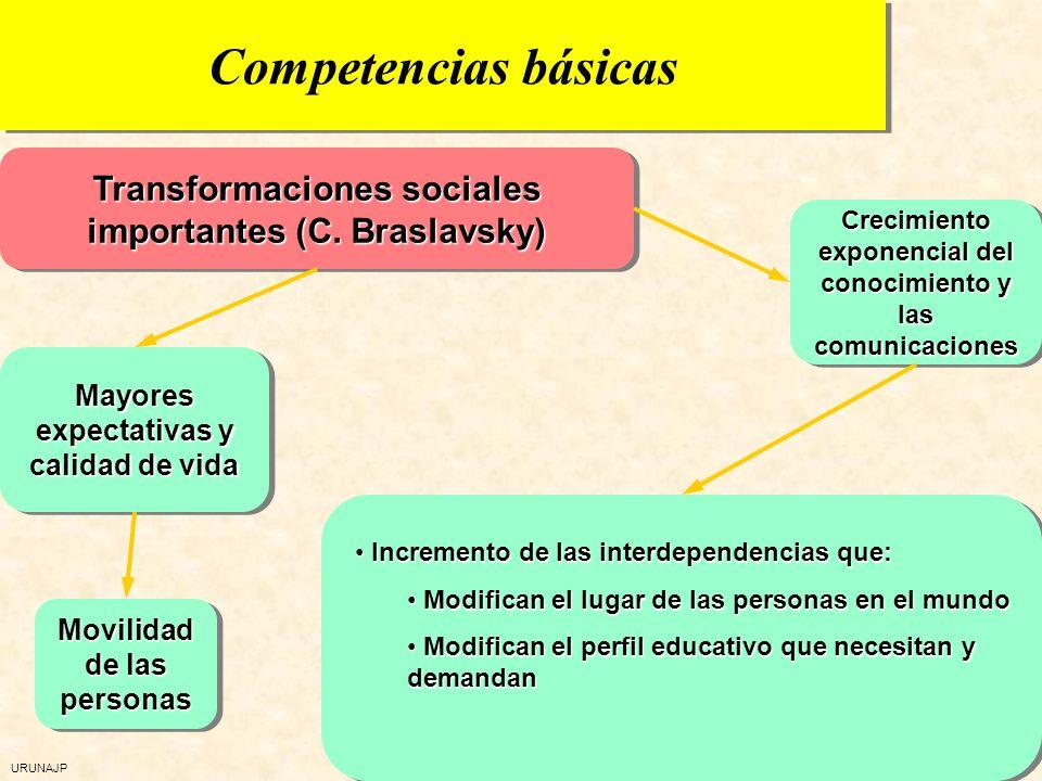 URUNAJP C ompetencias básicas y evaluación del alumnado Educación Primaria (LOE, 2006) El alumnado accederá al ciclo educativo o etapa siguiente siemp