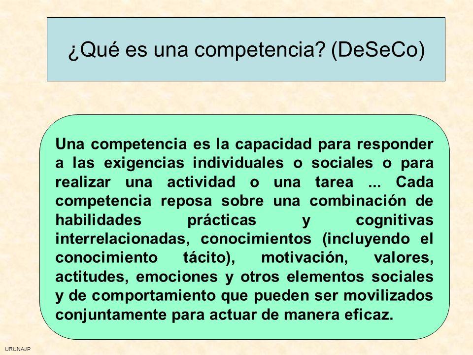 URUNAJP ¿Qué es una competencia? La forma en que una persona utiliza todos sus recursos personales (habilidades, actitudes, conocimientos y experienci