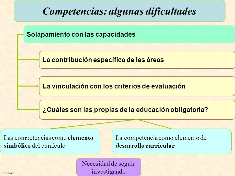 URUNAJP Posibles cambios para la enseñanza De la enseñanza para saber Acceso estudios superiores Del profesor propietario De la escuela separada Apren