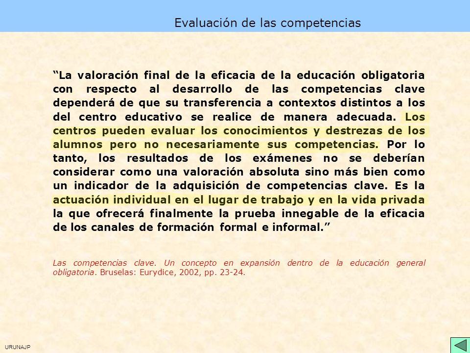 URUNAJP Operatividad de las competencias: tres puntos básicos La relación entre las competencias básicas y el resto de elementos del currículo La form
