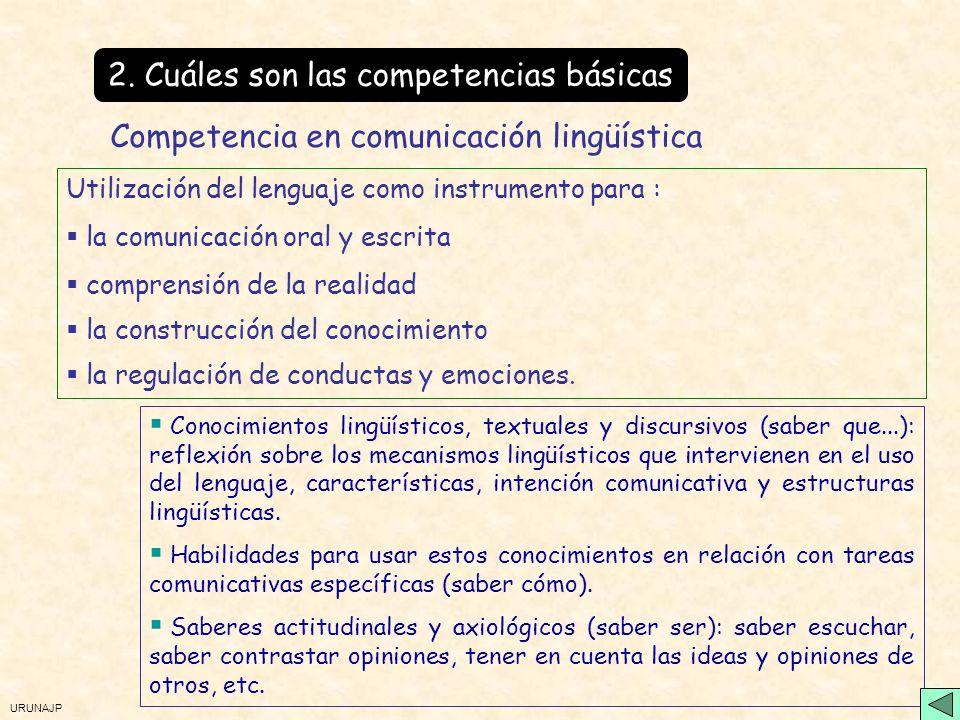 URUNAJP COMPETENCIAS BÁSICAS Competencia en comunicación lingüística Competencia matemática C. En el conocimiento e interacción mundo Competencia soci