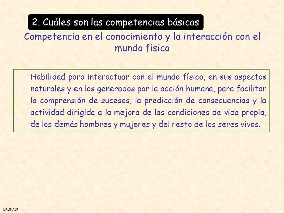 URUNAJP 2. Cuáles son las competencias básicas Competencia matemática Habilidad para utilizar números y sus operaciones básicas, los símbolos y las fo